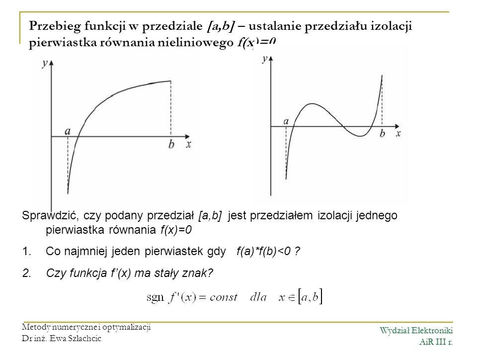 Przebieg funkcji w przedziale [a,b] – ustalanie przedziału izolacji pierwiastka równania nieliniowego f(x)=0